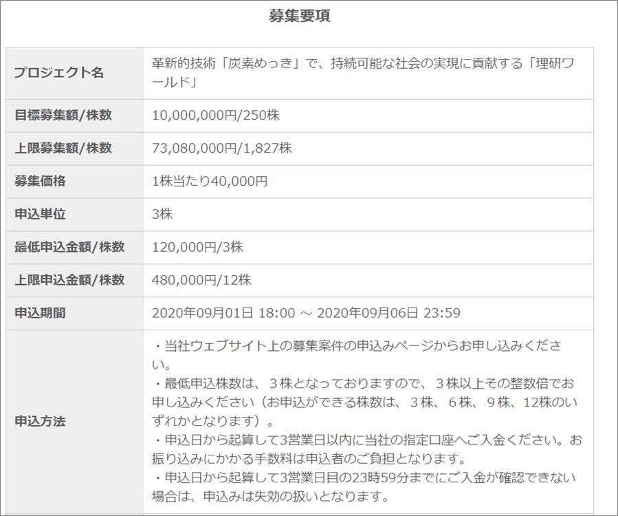 15ユニコーン8号案件理研ワールド
