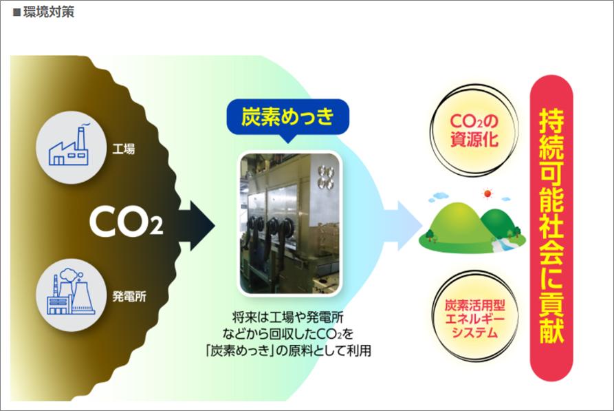 05ユニコーン8号案件理研ワールド