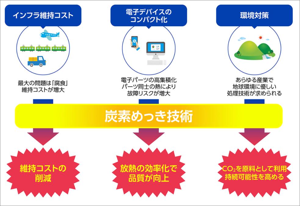 03ユニコーン8号案件理研ワールド