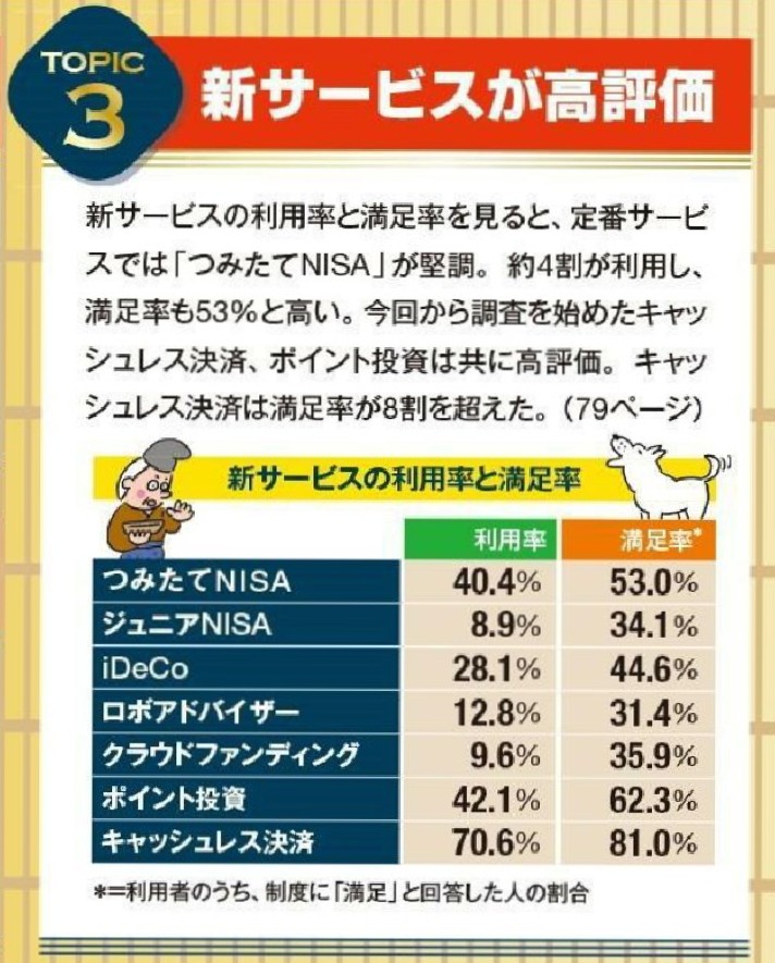 日経マネーにて投資型クラウドファンディングが高評価