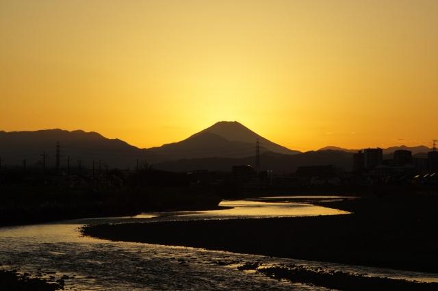 夕日のしずんだ後の富士山と浅川