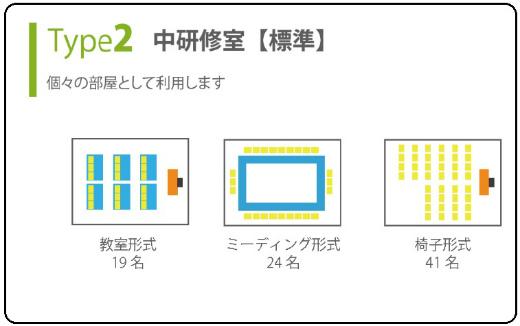 s-20200611-1中研修室