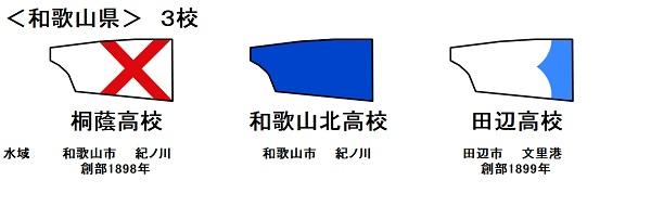 高校ブレード 和歌山県