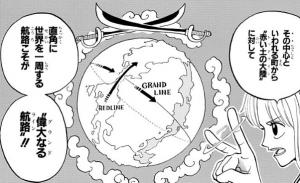 世界を直角に一周する航路こそがグランドライン