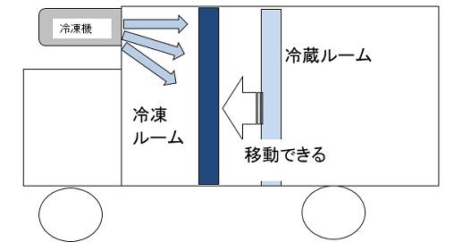 2082_cyuukan-shikiri.jpg