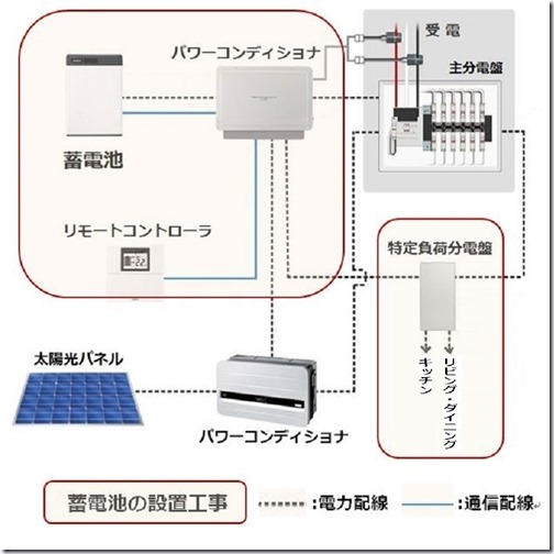 200221battery_system