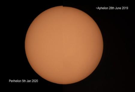 20200110 peri-api-sun1024