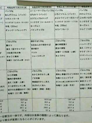 2019.10.24(木)(夕)5