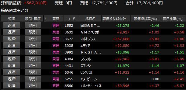 20191024保有株