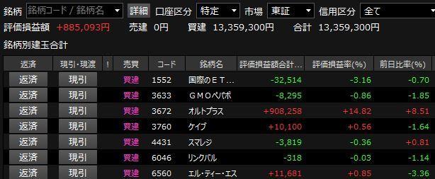 20191025保有株
