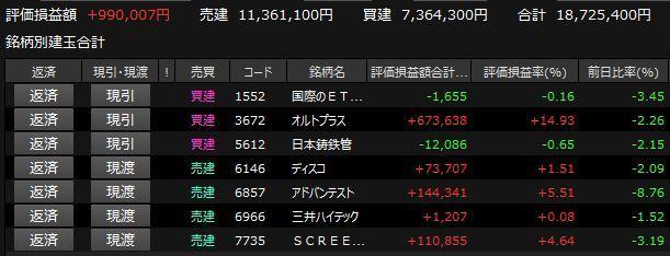 20191031保有株