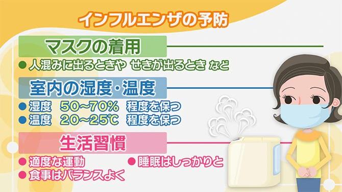 NHK健康CHインフルエンザ