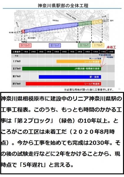 リニア神奈川県駅の進捗 200731