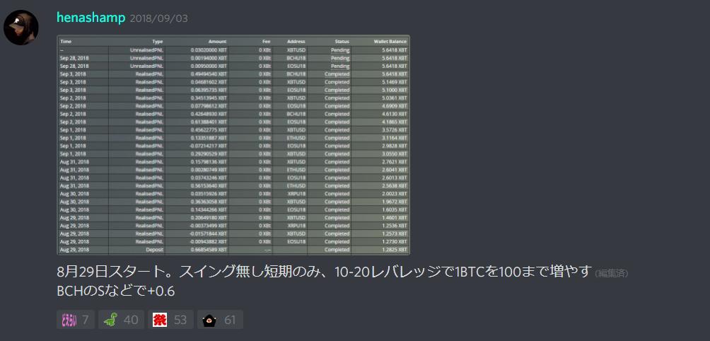 100btc01.png
