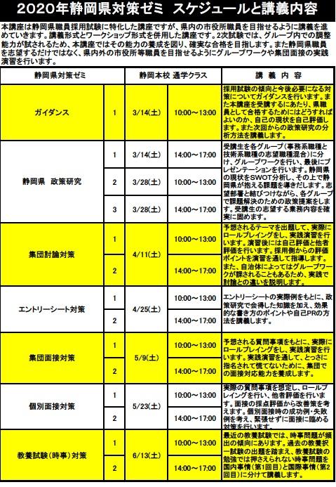 2020年 静岡県ゼミ