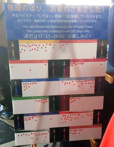 京都タワー55周年ライトアップ_R01.12.28撮影