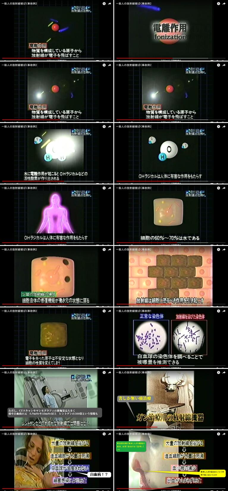 原発やCTスキャンから電離作用からの癌や白血病の起こる仕組み
