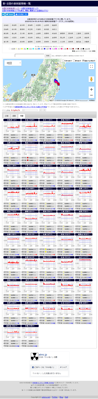 日本地図 福島放射線 全国 月間