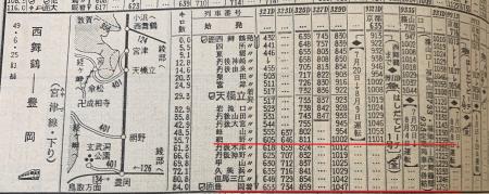 国鉄時刻表
