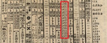 国鉄時刻表2