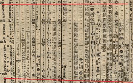 国鉄時刻表3