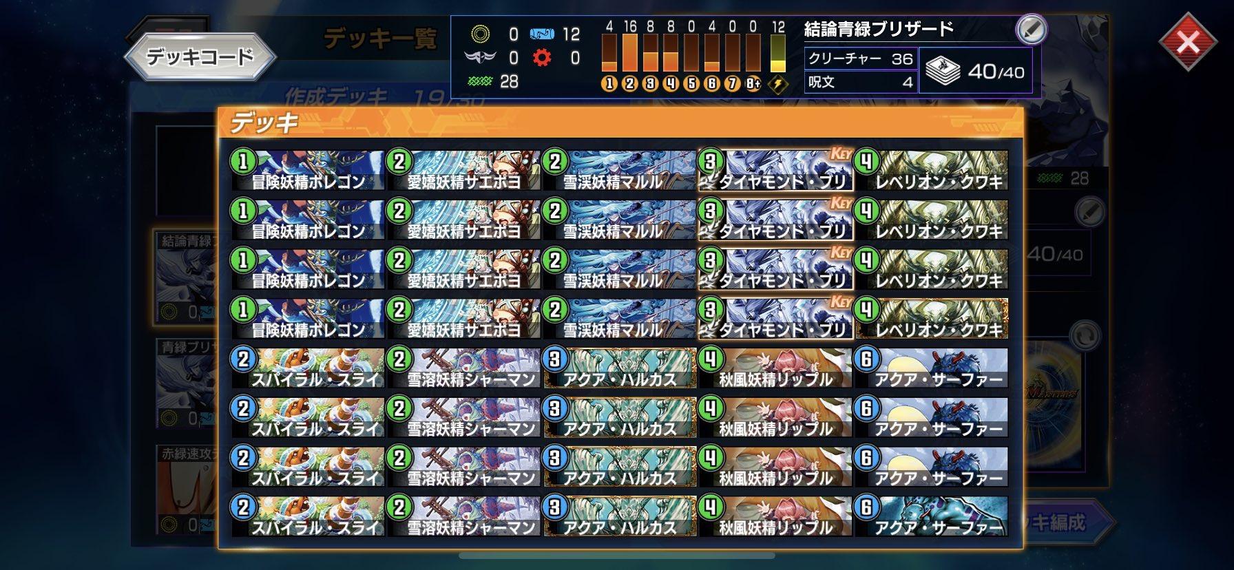 優勝:青緑ダイヤモンドブリザード@くりぃむさん