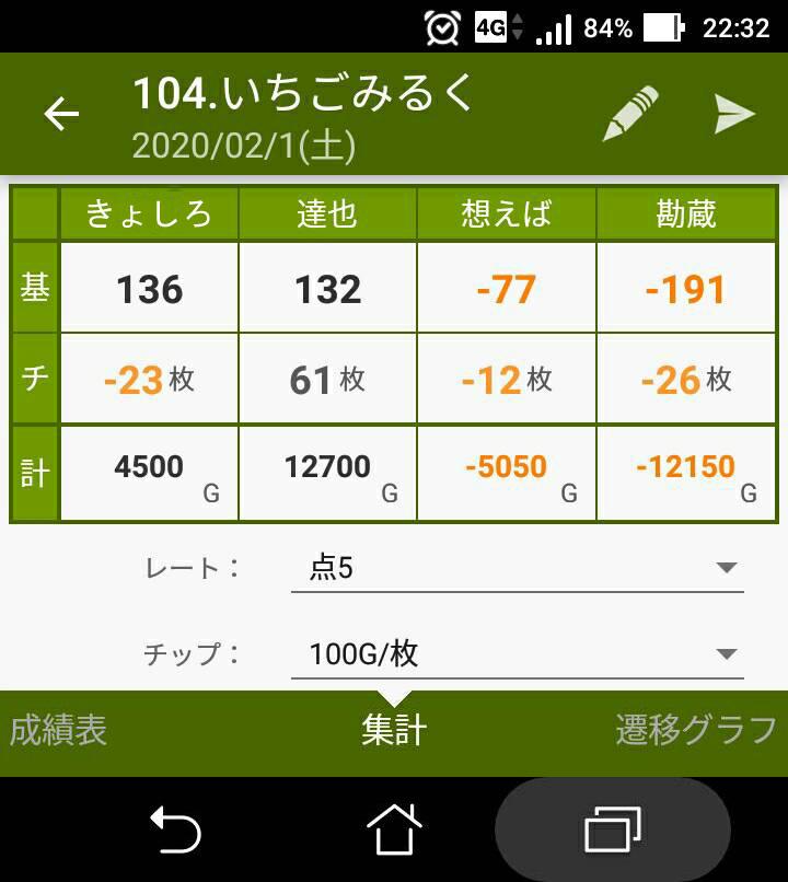 IMG88059神奈川県麻雀.jpg