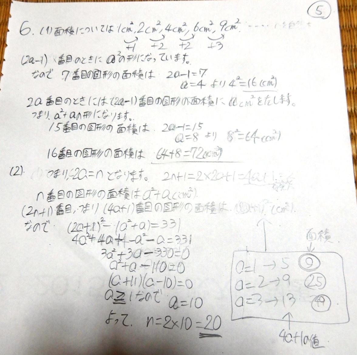 京都 公立 高校 入試