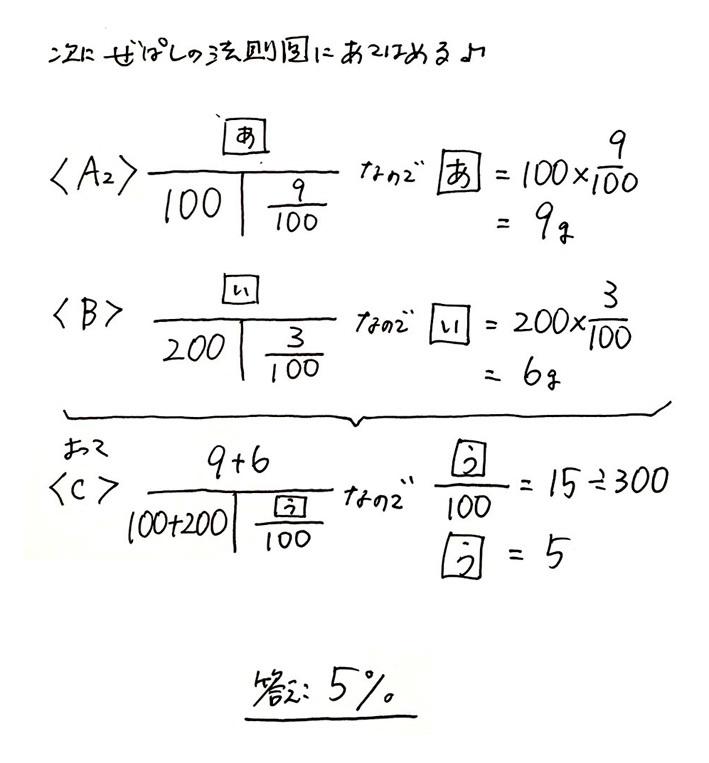 食塩水6_2