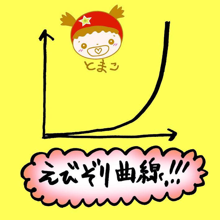えびぞり曲線2