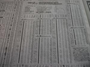 200229日経平均株価