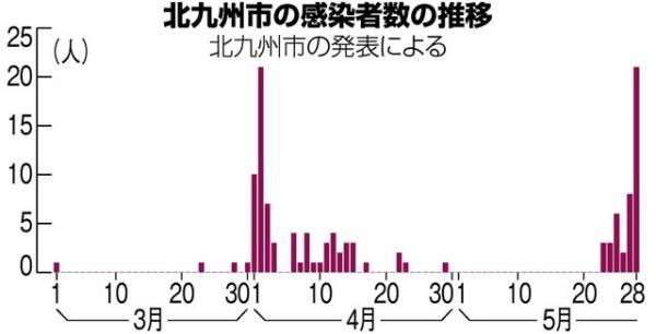 20200529-00000081-asahi-000-1-view.jpg