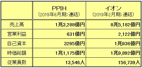 20191116PPIH.jpg