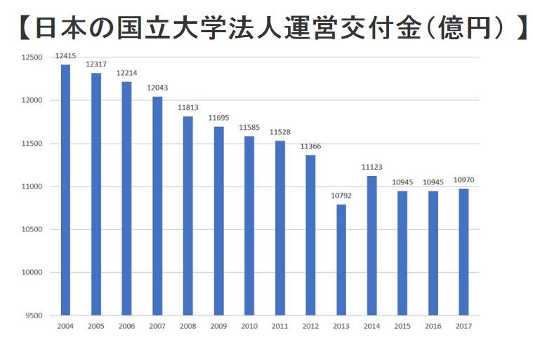 20191130daigaku.jpg