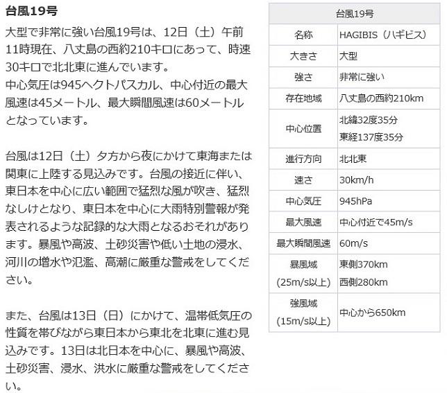 2 台風19号解説