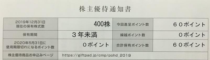 POLA2020①