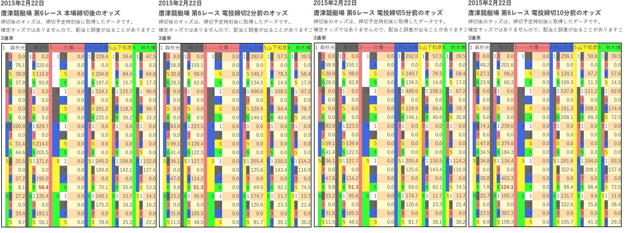 20150222唐津6