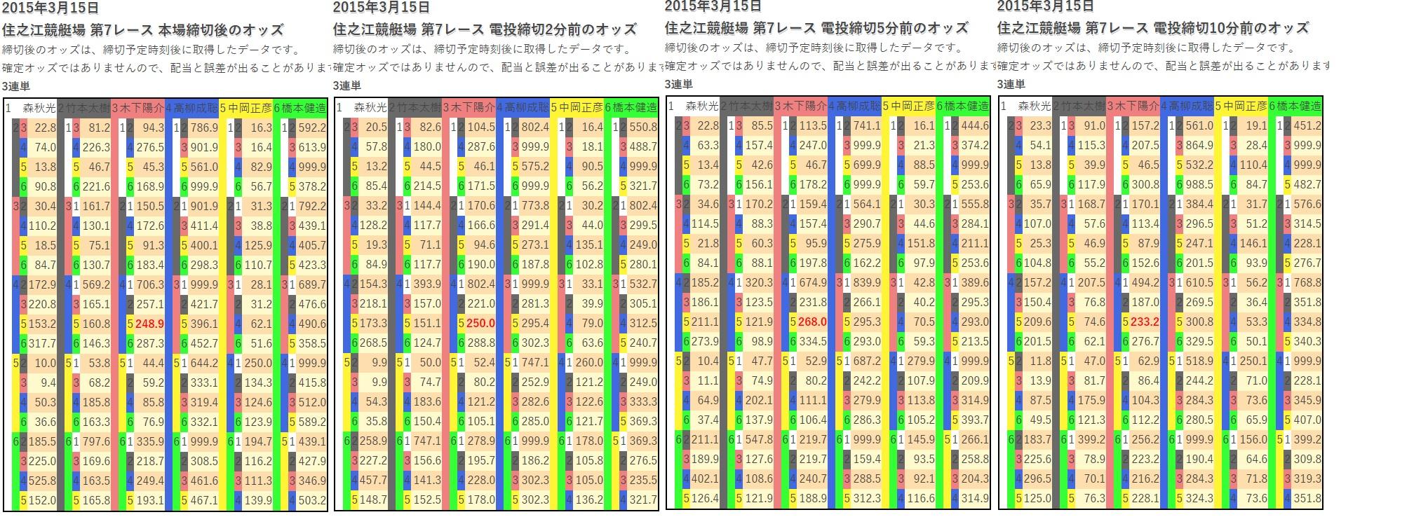 20150315住之江7