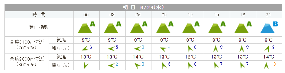 20200624hakusan_weather.png