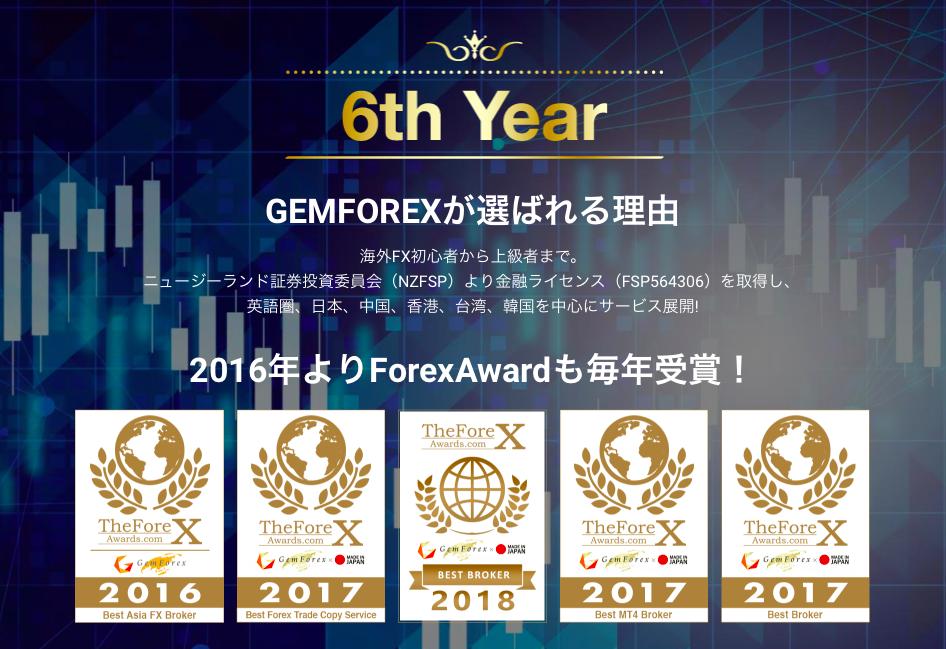 gemforex 6th year